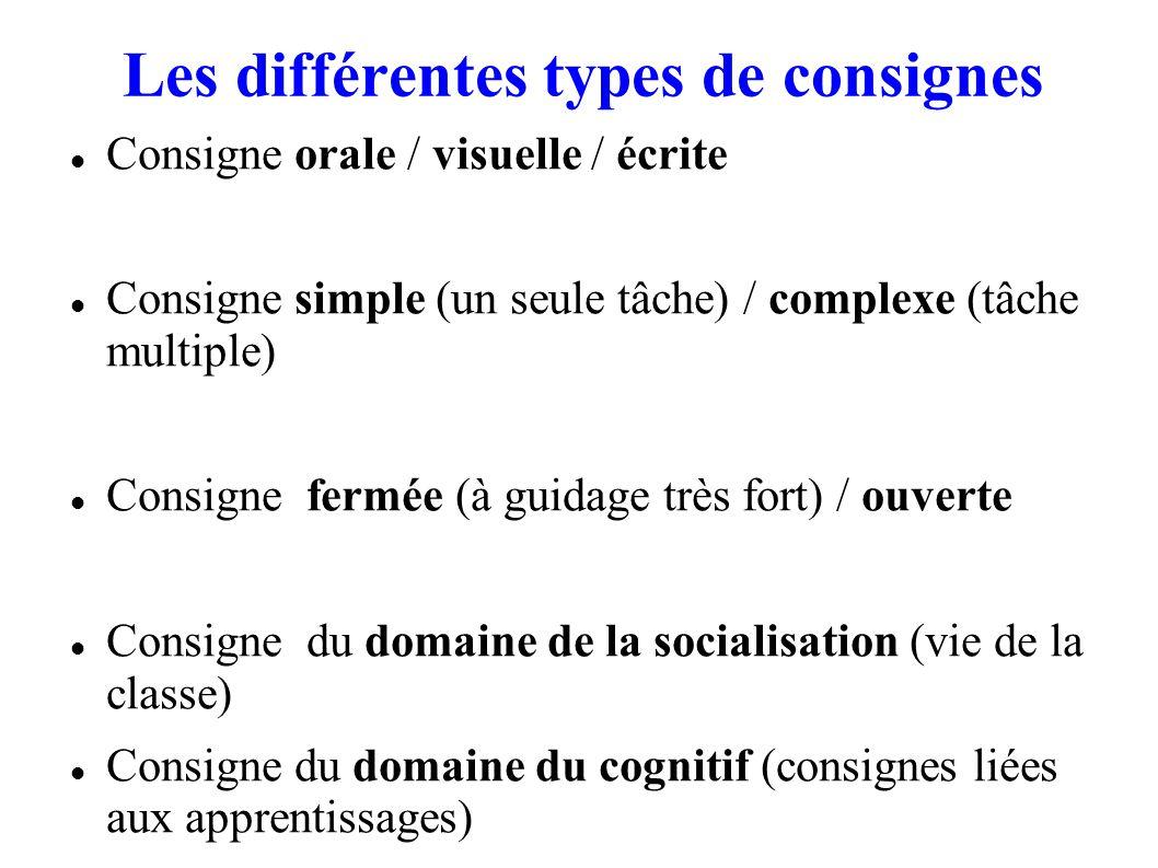 Les différentes types de consignes Consigne orale / visuelle / écrite Consigne simple (un seule tâche) / complexe (tâche multiple) Consigne fermée (à
