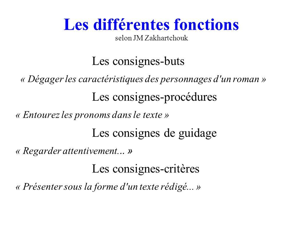 Les différentes fonctions selon JM Zakhartchouk Les consignes-buts « Dégager les caractéristiques des personnages d'un roman » Les consignes-procédure