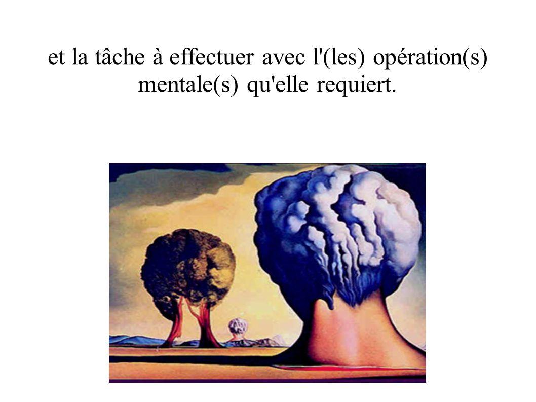 et la tâche à effectuer avec l'(les) opération(s) mentale(s) qu'elle requiert.