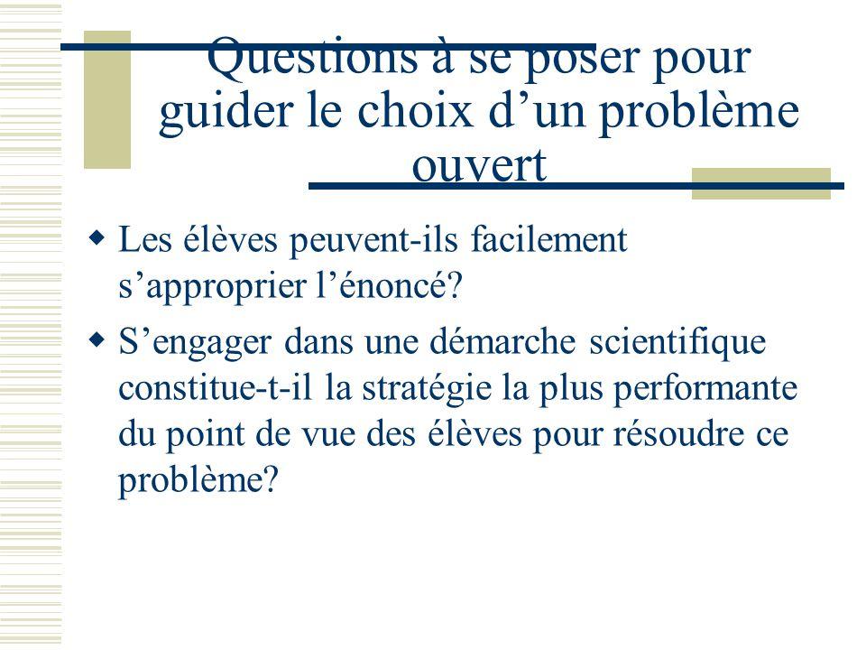 Questions à se poser pour guider le choix dun problème ouvert Les élèves peuvent-ils facilement sapproprier lénoncé? Sengager dans une démarche scient