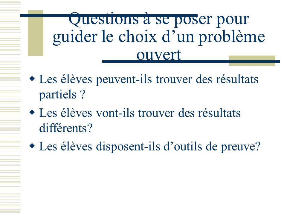 Questions à se poser pour guider le choix dun problème ouvert Les élèves peuvent-ils trouver des résultats partiels ? Les élèves vont-ils trouver des