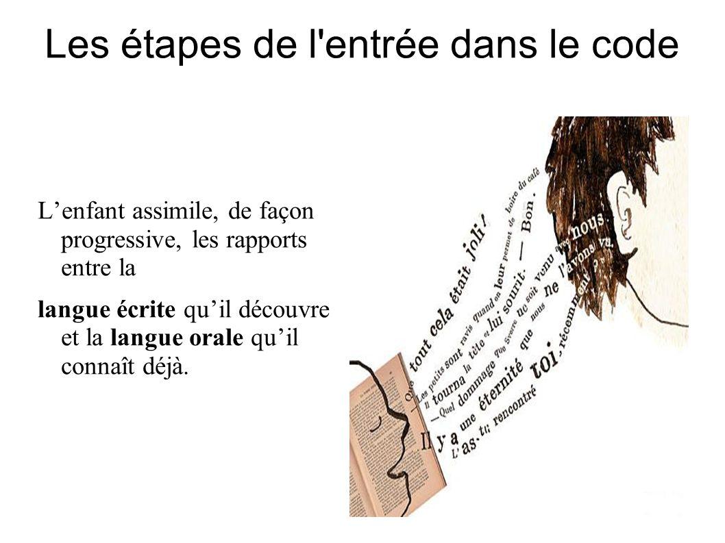 Les étapes de l'entrée dans le code Lenfant assimile, de façon progressive, les rapports entre la langue écrite quil découvre et la langue orale quil