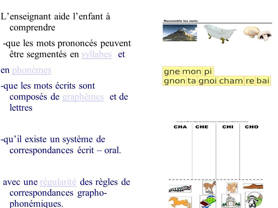 Lenseignant aide lenfant à comprendre -que les mots prononcés peuvent être segmentés en syllabes etsyllabes en phonèmesphonèmes -que les mots écrits s