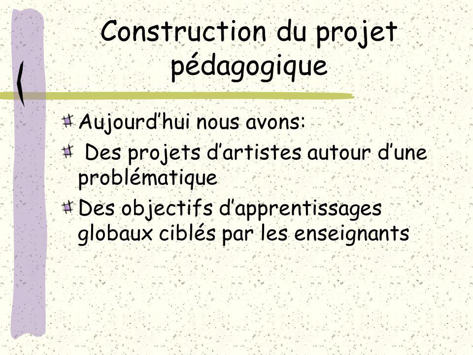 Construction du projet pédagogique Aujourdhui nous avons: Des projets dartistes autour dune problématique Des objectifs dapprentissages globaux ciblés par les enseignants