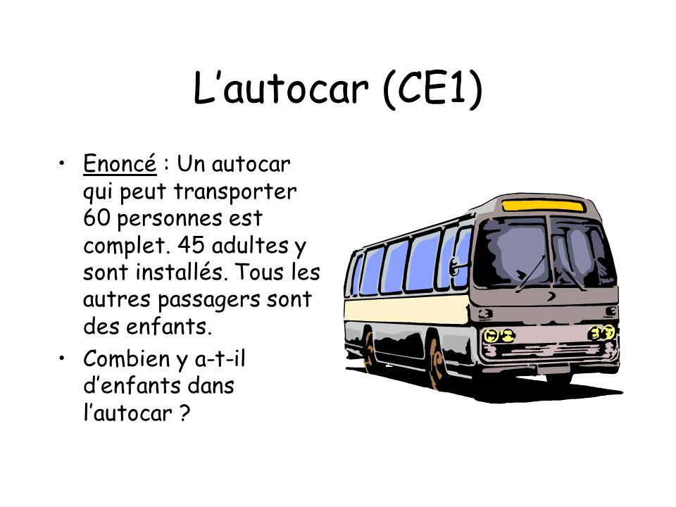 Lautocar (CE1) Enoncé : Un autocar qui peut transporter 60 personnes est complet. 45 adultes y sont installés. Tous les autres passagers sont des enfa