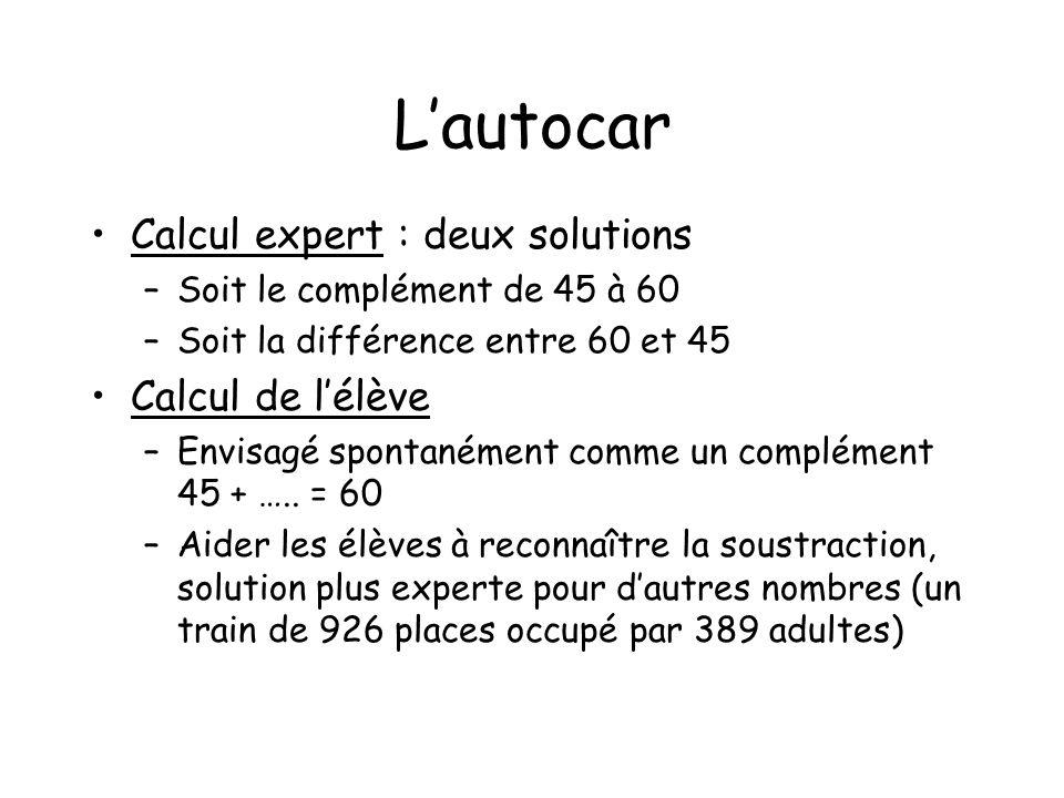 Lautocar Calcul expert : deux solutions –Soit le complément de 45 à 60 –Soit la différence entre 60 et 45 Calcul de lélève –Envisagé spontanément comme un complément 45 + …..