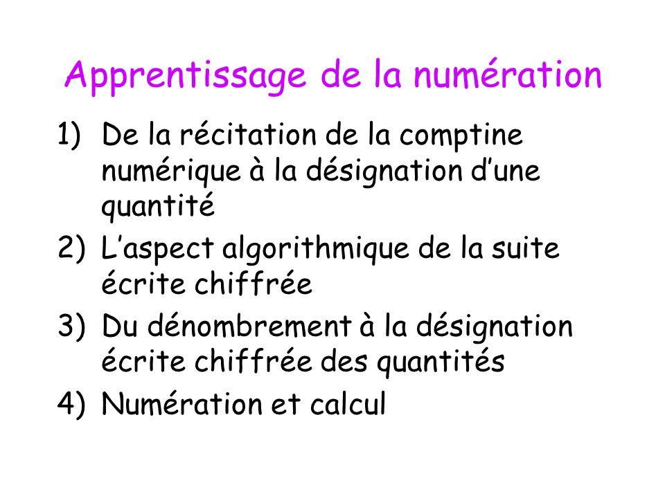 Apprentissage de la numération 1)De la récitation de la comptine numérique à la désignation dune quantité 2)Laspect algorithmique de la suite écrite chiffrée 3)Du dénombrement à la désignation écrite chiffrée des quantités 4)Numération et calcul