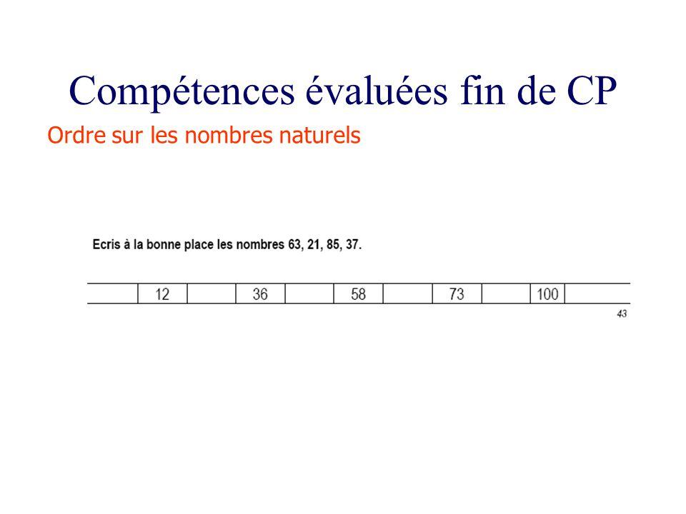 Compétences évaluées fin de CP Ordre sur les nombres naturels