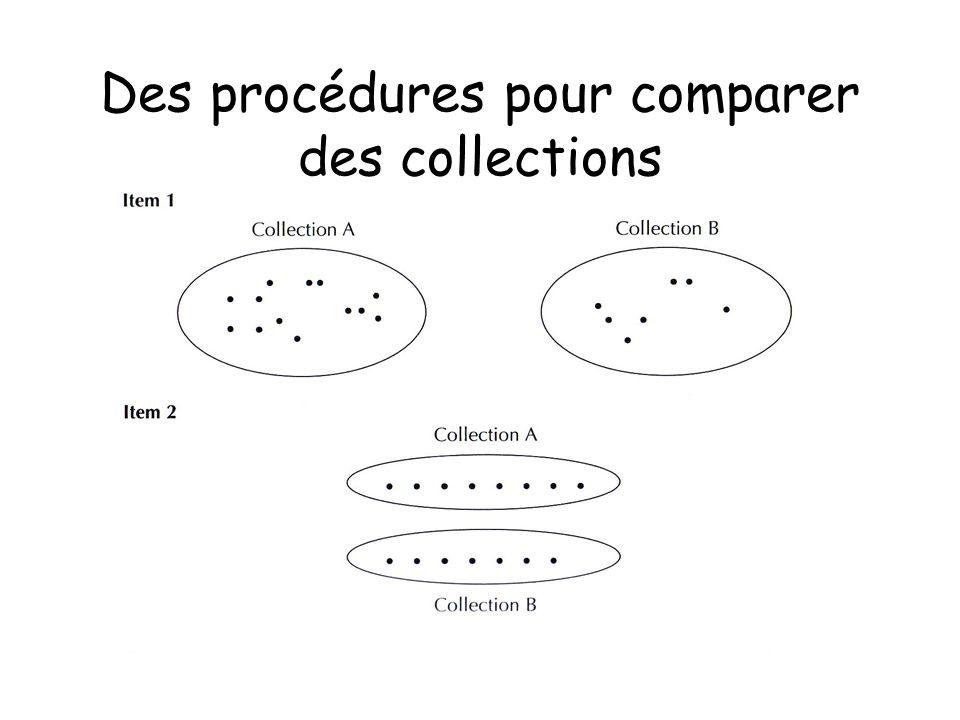 Des procédures pour comparer des collections