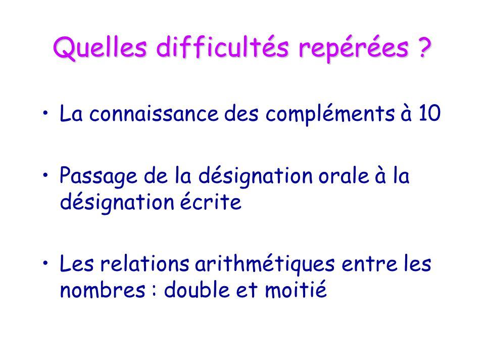Quelles difficultés repérées ? La connaissance des compléments à 10 Passage de la désignation orale à la désignation écrite Les relations arithmétique