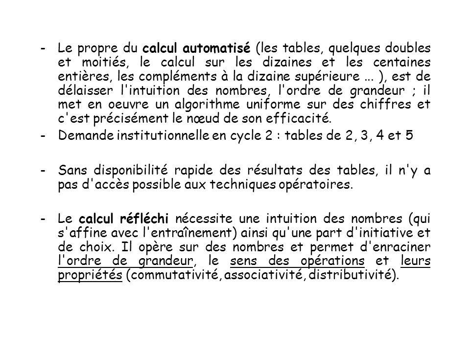 -Le propre du calcul automatisé (les tables, quelques doubles et moitiés, le calcul sur les dizaines et les centaines entières, les compléments à la dizaine supérieure...