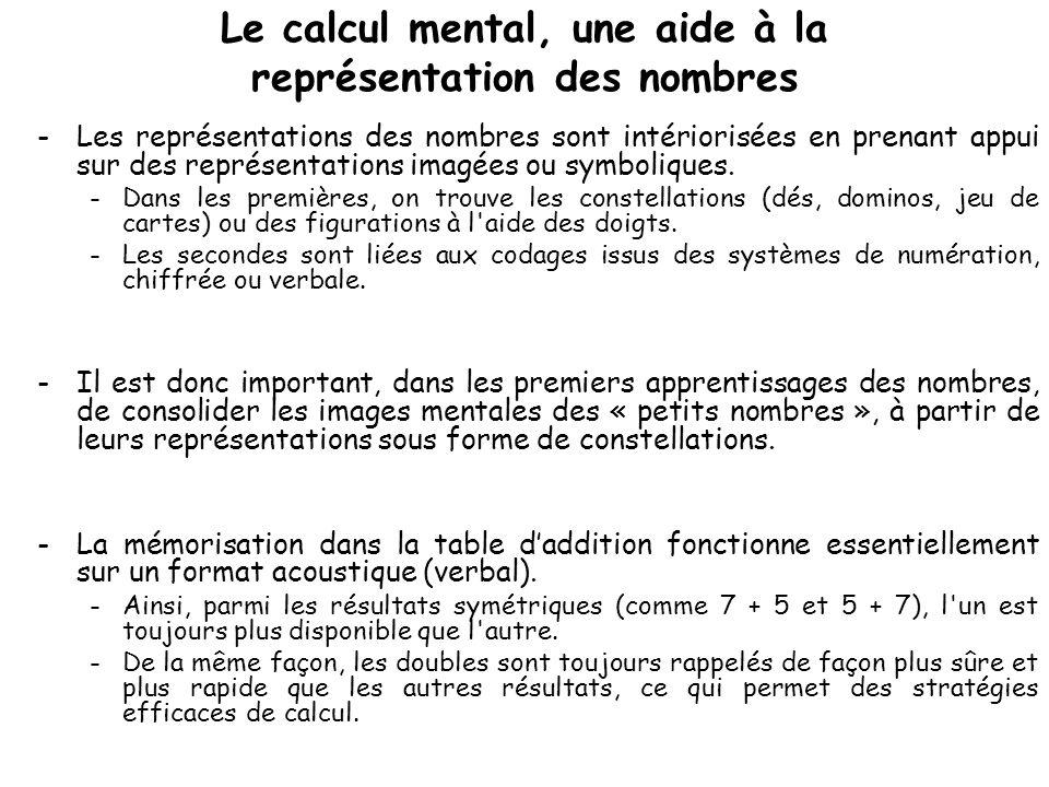 Le calcul mental, une aide à la représentation des nombres -Les représentations des nombres sont intériorisées en prenant appui sur des représentations imagées ou symboliques.