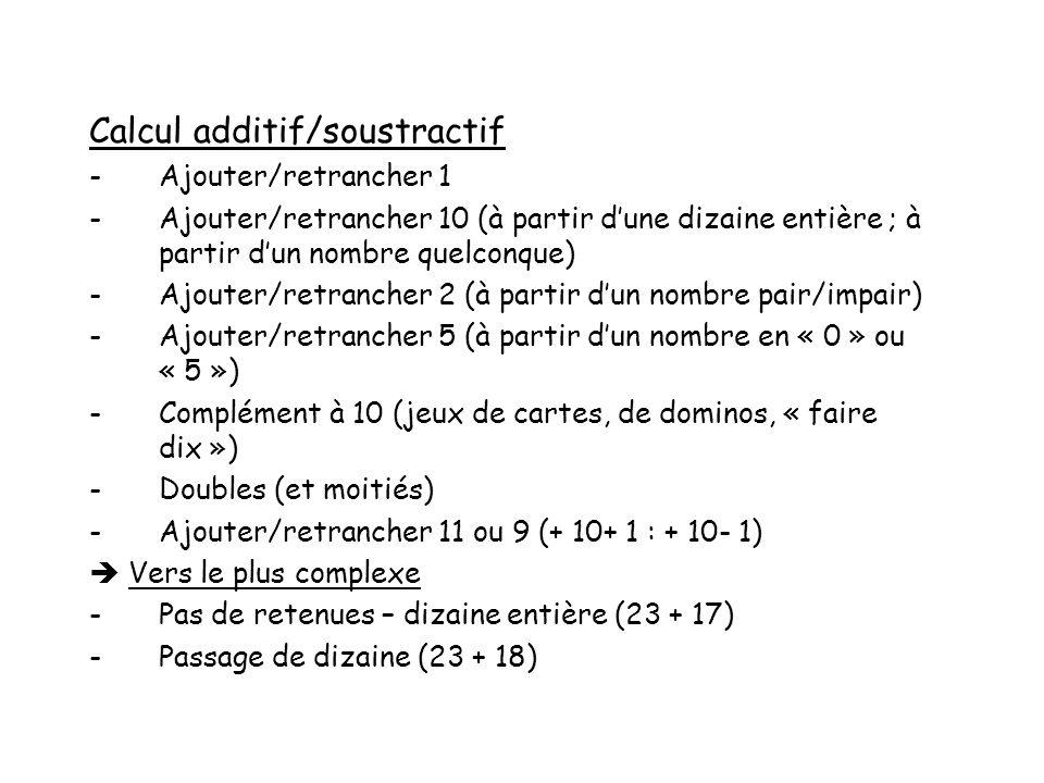 Calcul additif/soustractif -Ajouter/retrancher 1 -Ajouter/retrancher 10 (à partir dune dizaine entière ; à partir dun nombre quelconque) -Ajouter/retrancher 2 (à partir dun nombre pair/impair) -Ajouter/retrancher 5 (à partir dun nombre en « 0 » ou « 5 ») -Complément à 10 (jeux de cartes, de dominos, « faire dix ») -Doubles (et moitiés) -Ajouter/retrancher 11 ou 9 (+ 10+ 1 : + 10- 1) Vers le plus complexe -Pas de retenues – dizaine entière (23 + 17) -Passage de dizaine (23 + 18)