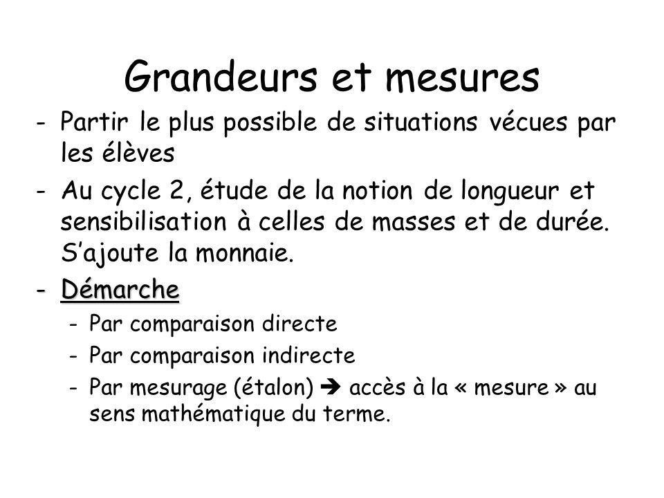 Grandeurs et mesures -Partir le plus possible de situations vécues par les élèves -Au cycle 2, étude de la notion de longueur et sensibilisation à celles de masses et de durée.