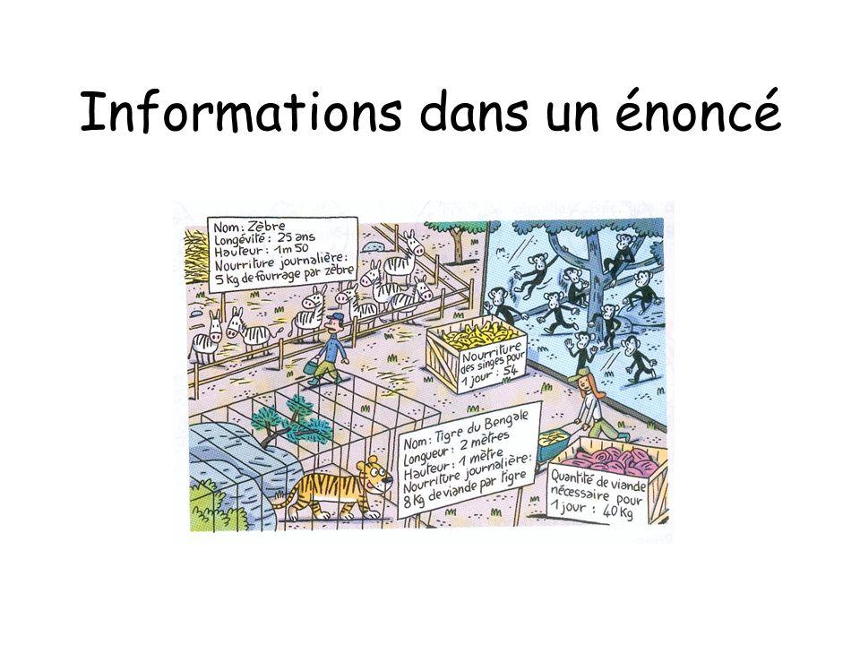Informations dans un énoncé