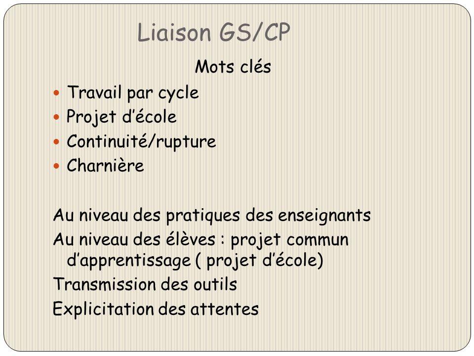 Liaison GS/CP Mots clés Travail par cycle Projet décole Continuité/rupture Charnière Au niveau des pratiques des enseignants Au niveau des élèves : pr