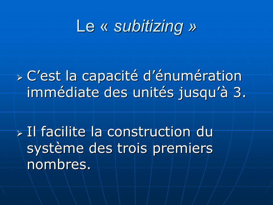 Le « subitizing » Cest la capacité dénumération immédiate des unités jusquà 3. Cest la capacité dénumération immédiate des unités jusquà 3. Il facilit