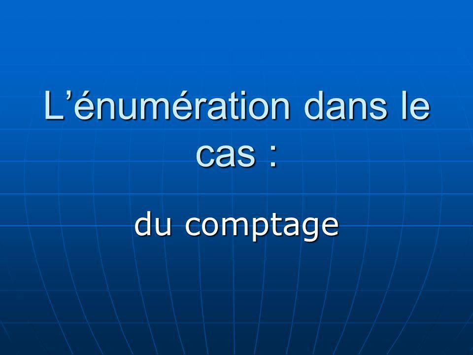 Bibliographie « Lacquisition du nombre » Michel Fayol – Coll.