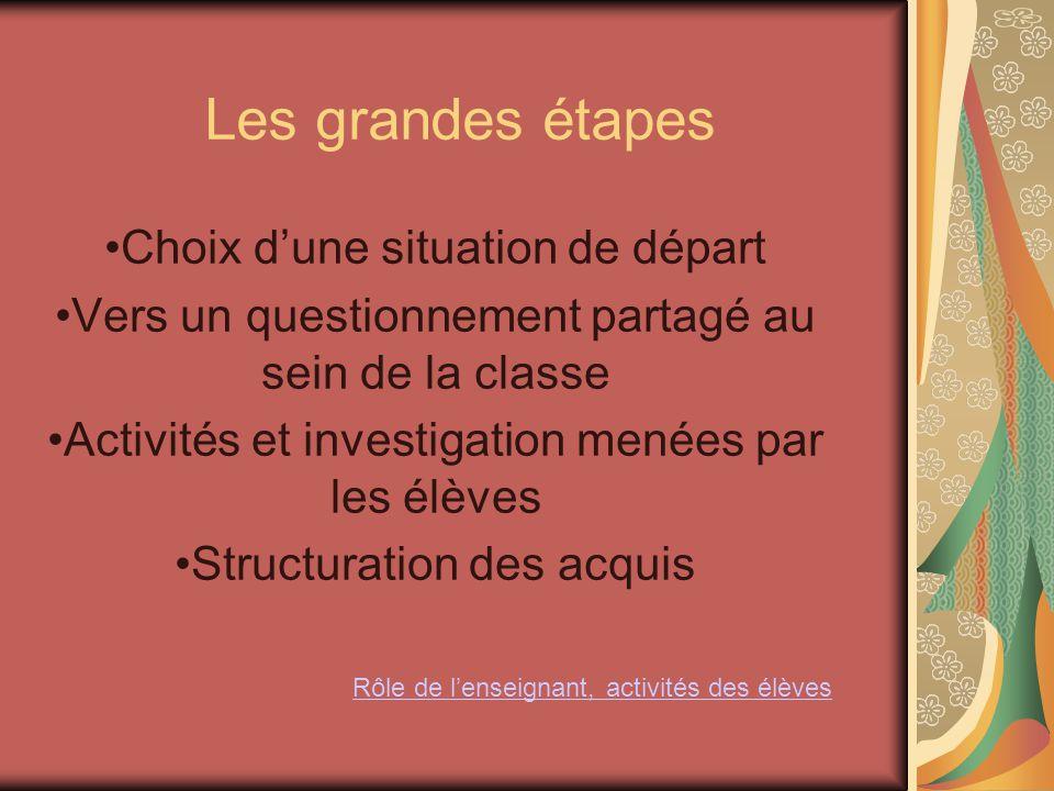 Les grandes étapes Choix dune situation de départ Vers un questionnement partagé au sein de la classe Activités et investigation menées par les élèves