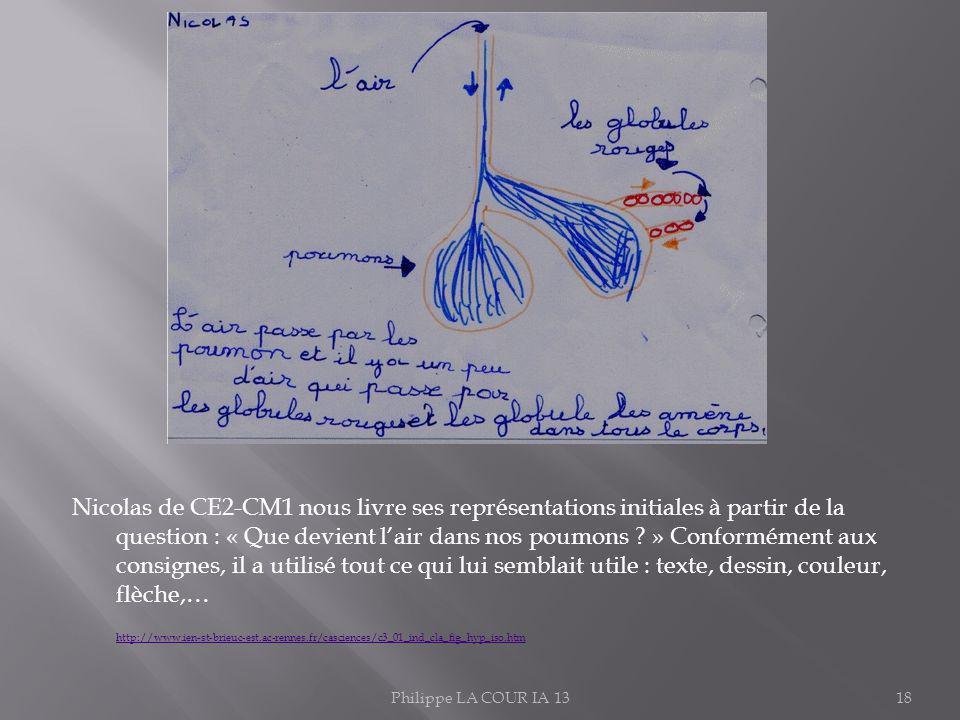 Nicolas de CE2-CM1 nous livre ses représentations initiales à partir de la question : « Que devient lair dans nos poumons ? » Conformément aux consign
