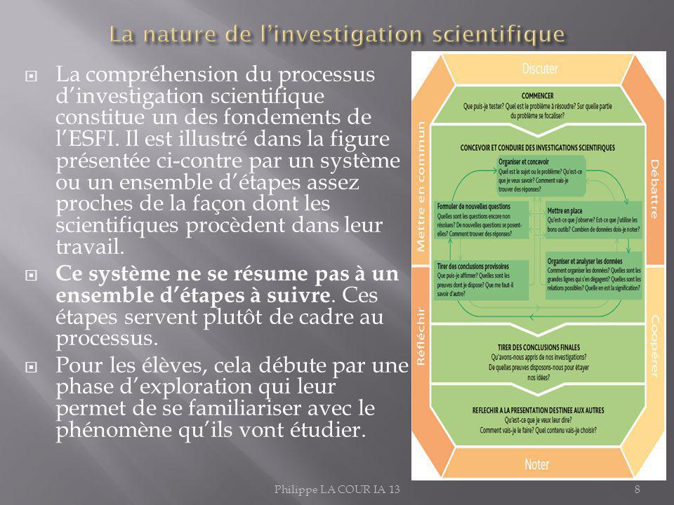 La compréhension du processus dinvestigation scientifique constitue un des fondements de lESFI. Il est illustré dans la figure présentée ci-contre par