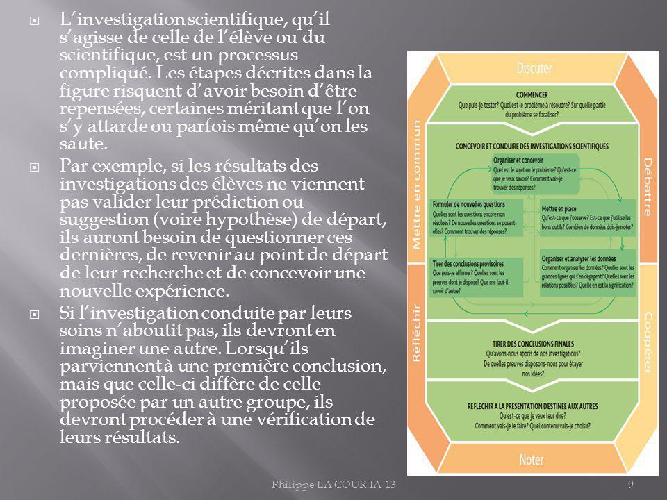 Linvestigation scientifique, quil sagisse de celle de lélève ou du scientifique, est un processus compliqué. Les étapes décrites dans la figure risque