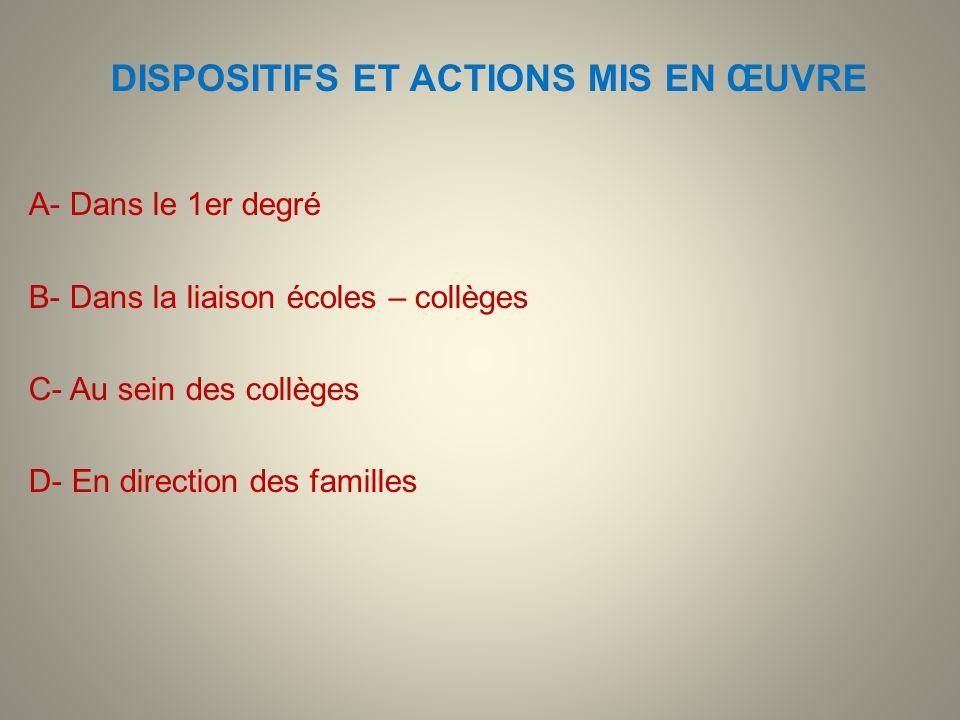 DISPOSITIFS ET ACTIONS MIS EN ŒUVRE A- Dans le 1er degré B- Dans la liaison écoles – collèges C- Au sein des collèges D- En direction des familles