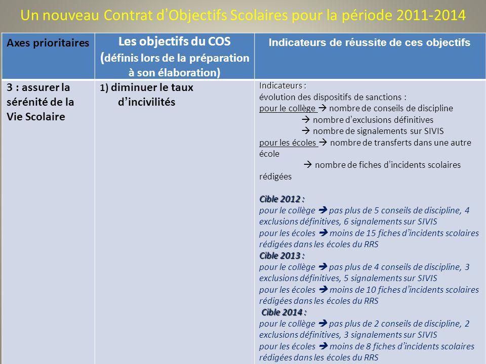 Un nouveau Contrat dObjectifs Scolaires pour la période 2011-2014 Axes prioritaires Les objectifs du COS ( définis lors de la préparation à son élabor