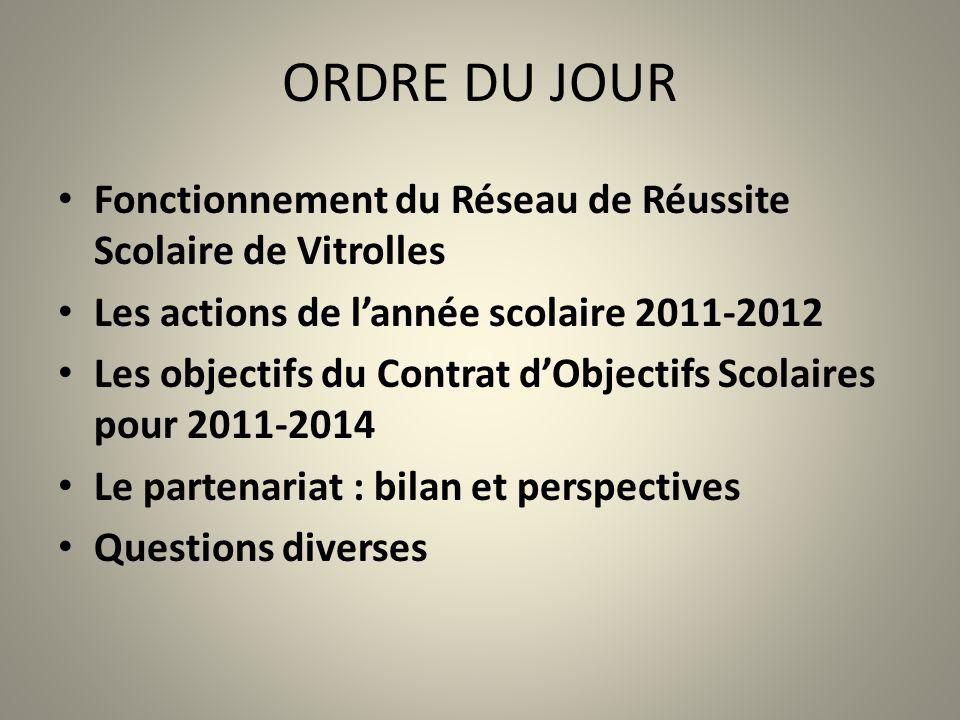 ORDRE DU JOUR Fonctionnement du Réseau de Réussite Scolaire de Vitrolles Les actions de lannée scolaire 2011-2012 Les objectifs du Contrat dObjectifs