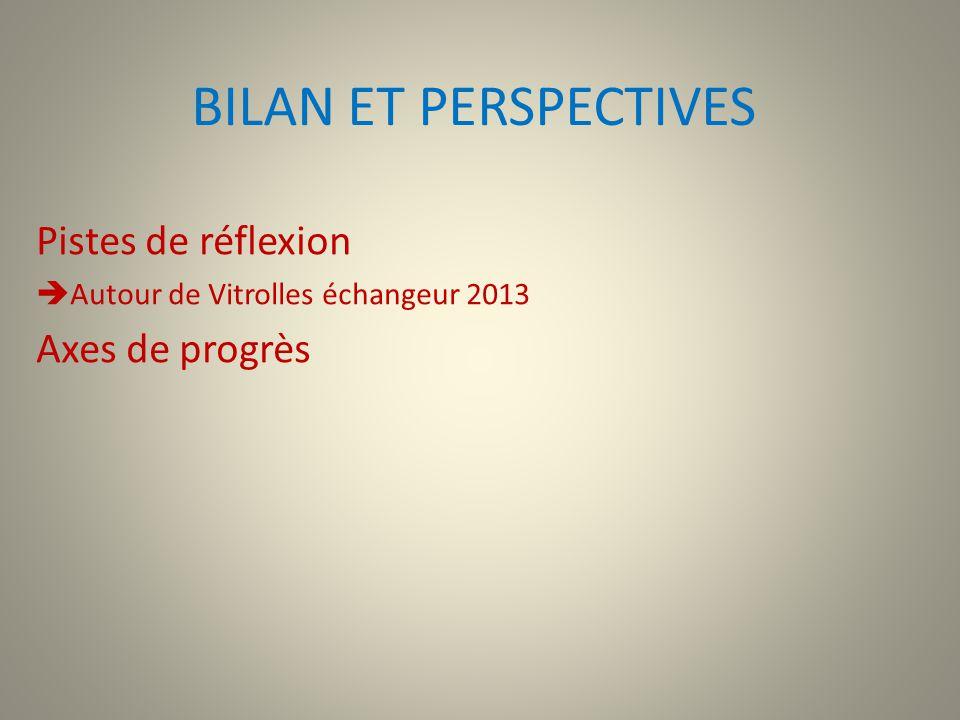 BILAN ET PERSPECTIVES Pistes de réflexion Autour de Vitrolles échangeur 2013 Axes de progrès