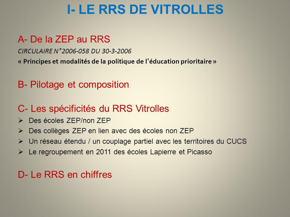 I- LE RRS DE VITROLLES A- De la ZEP au RRS CIRCULAIRE N°2006-058 DU 30-3-2006 « Principes et modalités de la politique de léducation prioritaire » B-
