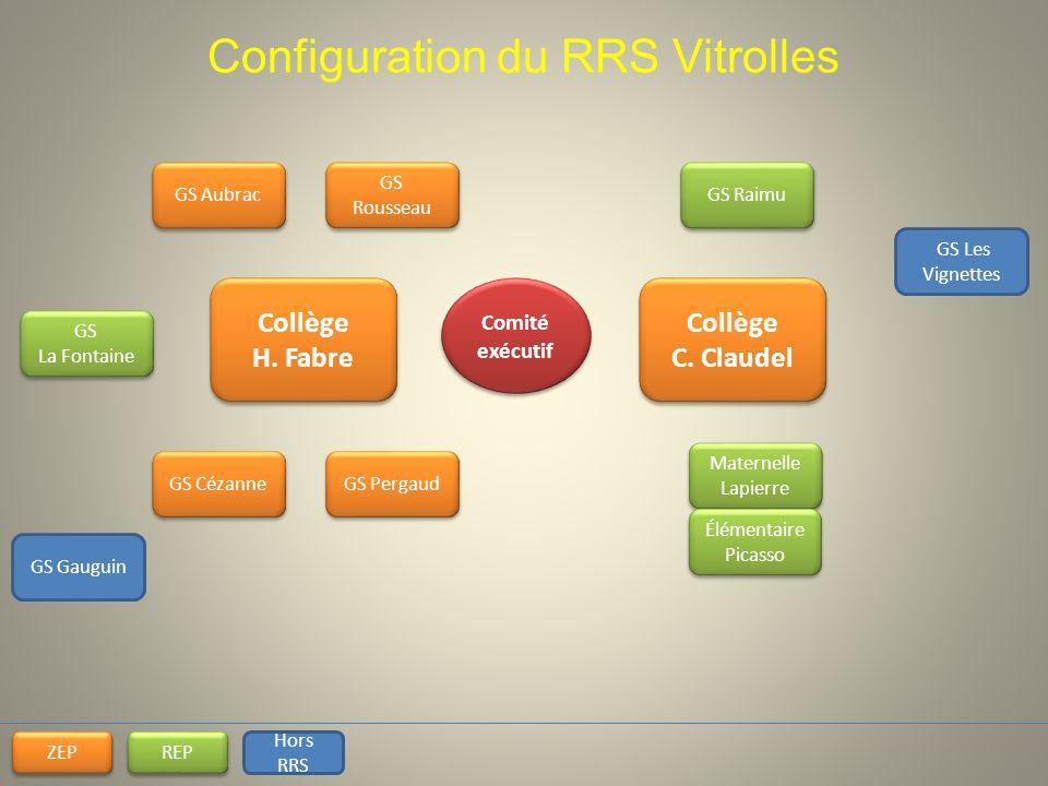 Configuration du RRS Vitrolles Comité exécutif Comité exécutif Collège C. Claudel Collège C. Claudel Collège H. Fabre Collège H. Fabre GS Raimu GS Rou