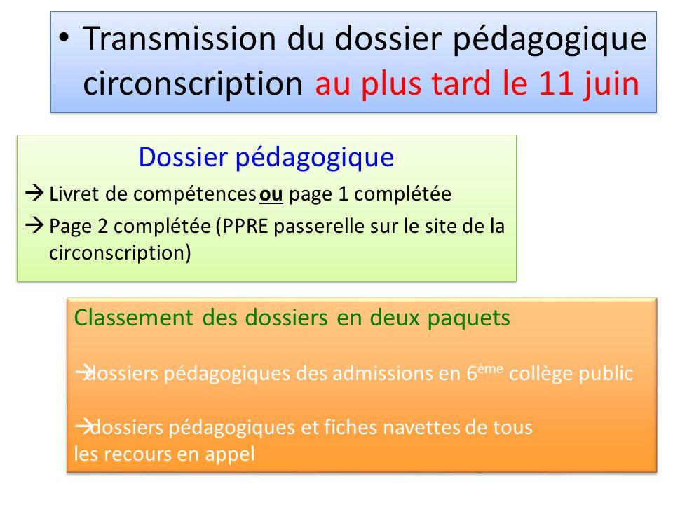 Dossier pédagogique Livret de compétences ou page 1 complétée Page 2 complétée (PPRE passerelle sur le site de la circonscription) Dossier pédagogique