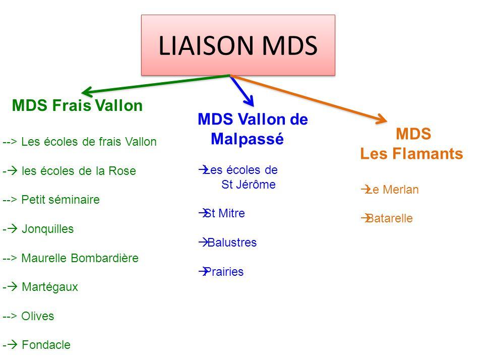 LIAISON MDS MDS Frais Vallon --> Les écoles de frais Vallon - les écoles de la Rose --> Petit séminaire - Jonquilles --> Maurelle Bombardière - Martég