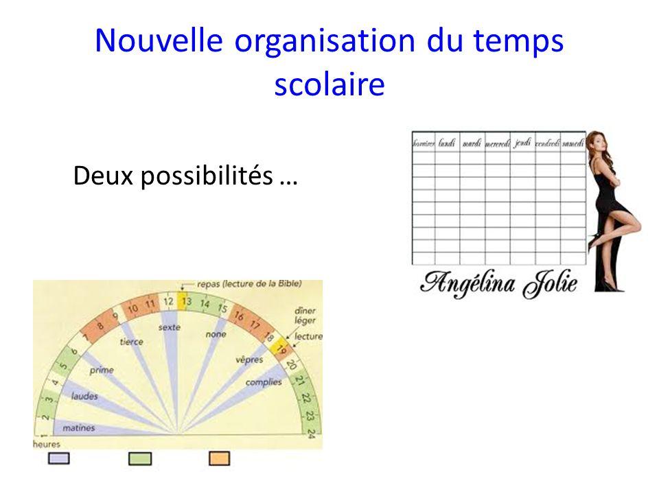 Nouvelle organisation du temps scolaire Deux possibilités …