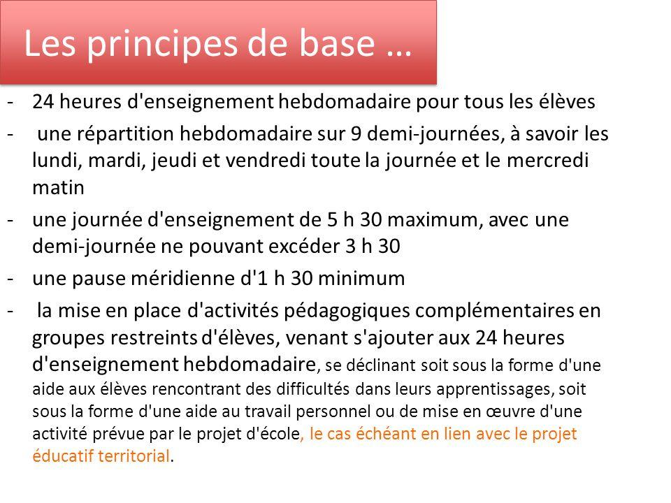 Les principes de base … -24 heures d'enseignement hebdomadaire pour tous les élèves - une répartition hebdomadaire sur 9 demi-journées, à savoir les l