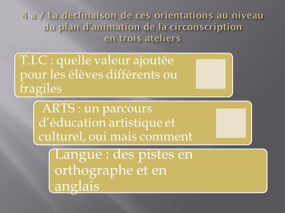 T.I.C : quelle valeur ajoutée pour les élèves différents ou fragiles ARTS : un parcours déducation artistique et culturel, oui mais comment Langue : d