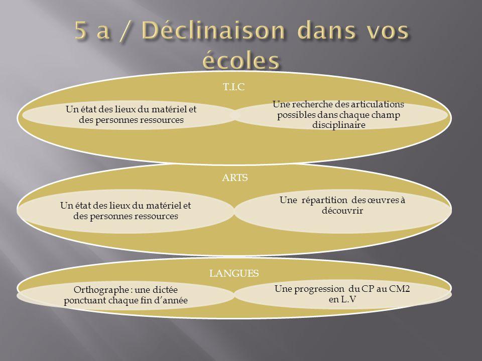 LANGUES Orthographe : une dictée ponctuant chaque fin dannée Une progression du CP au CM2 en L.V ARTS Un état des lieux du matériel et des personnes r