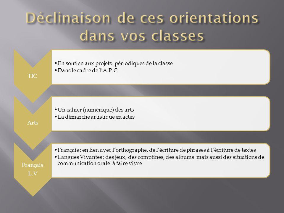 TIC En soutien aux projets périodiques de la classe Dans le cadre de lA.P.C Arts Un cahier (numérique) des arts La démarche artistique en actes França