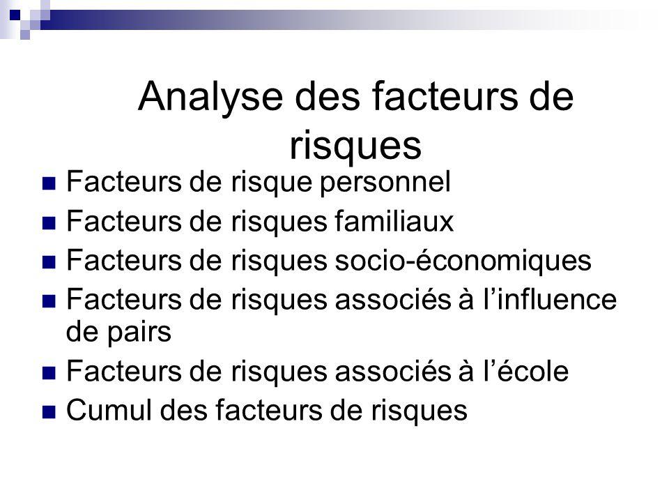 Analyse des facteurs de risques Facteurs de risque personnel Facteurs de risques familiaux Facteurs de risques socio-économiques Facteurs de risques a