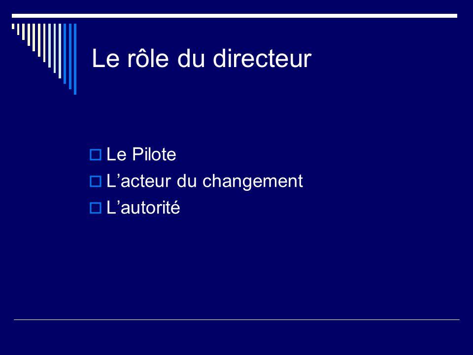 Le rôle du directeur Le Pilote Lacteur du changement Lautorité