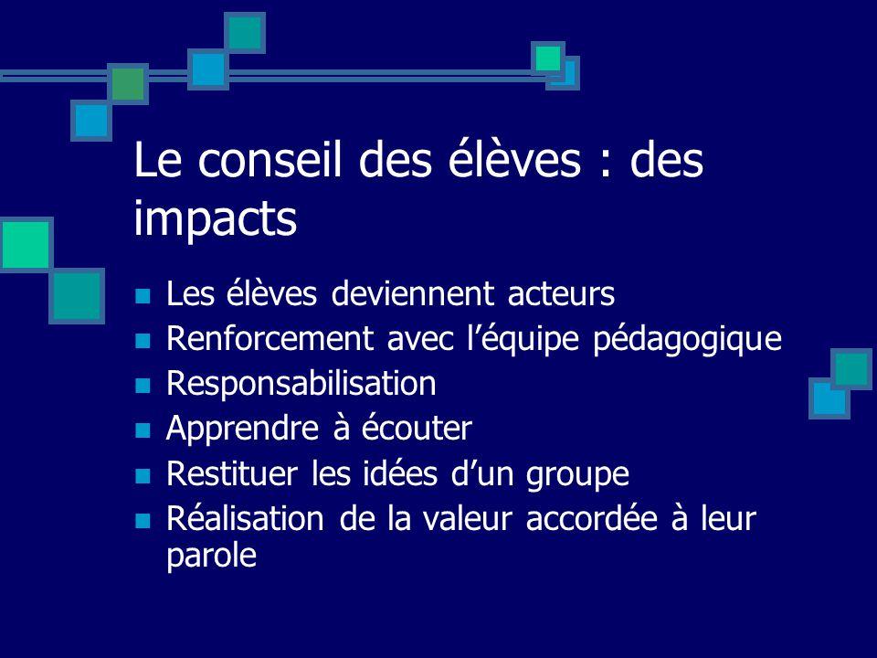 Le conseil des élèves : des impacts Les élèves deviennent acteurs Renforcement avec léquipe pédagogique Responsabilisation Apprendre à écouter Restitu