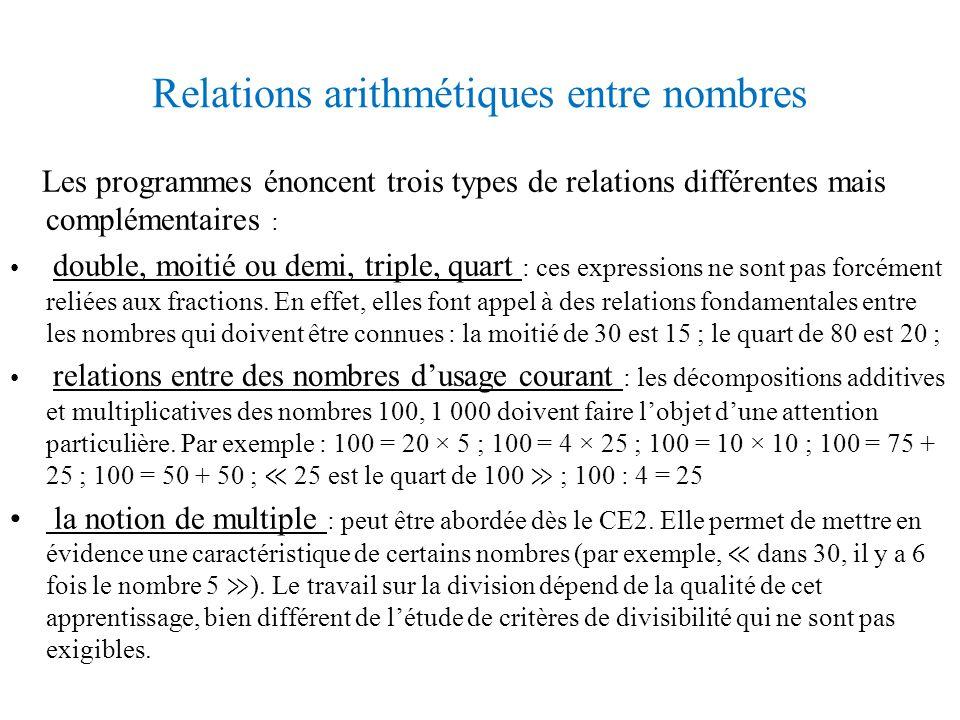 Relations arithmétiques entre nombres Les programmes énoncent trois types de relations différentes mais complémentaires : double, moitié ou demi, trip