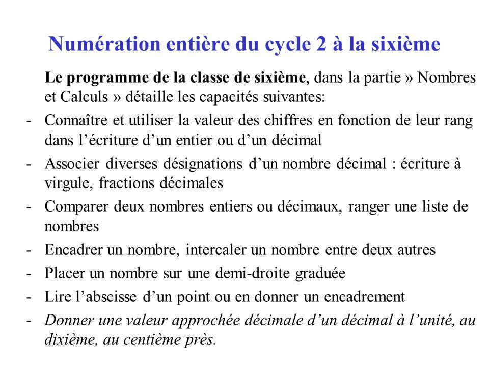Numération entière du cycle 2 à la sixième Le programme de la classe de sixième, dans la partie » Nombres et Calculs » détaille les capacités suivante