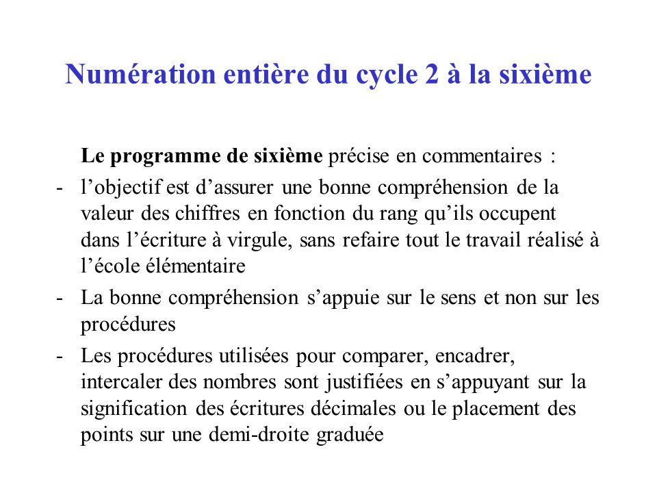 Numération entière du cycle 2 à la sixième Le programme de sixième précise en commentaires : -lobjectif est dassurer une bonne compréhension de la val