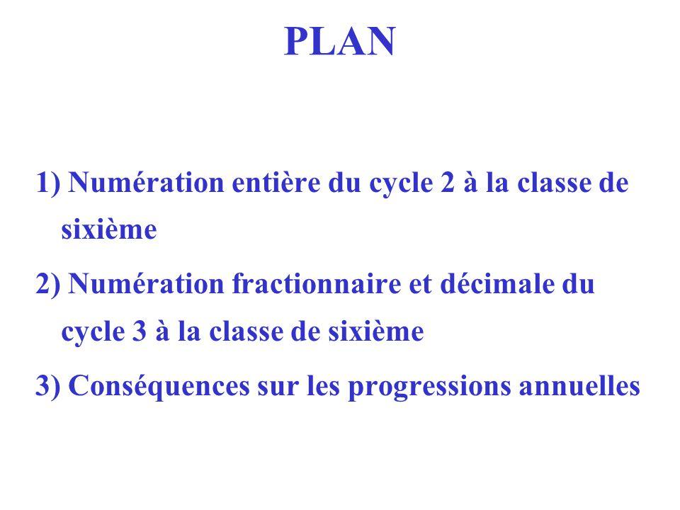PLAN 1) Numération entière du cycle 2 à la classe de sixième 2) Numération fractionnaire et décimale du cycle 3 à la classe de sixième 3) Conséquences