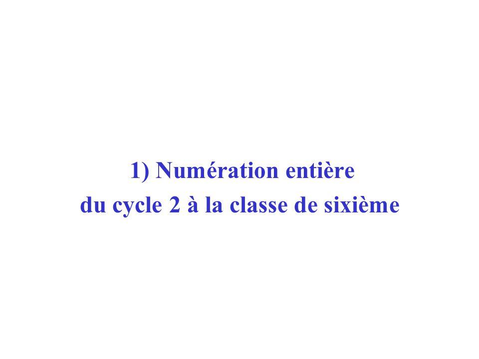 1) Numération entière du cycle 2 à la classe de sixième