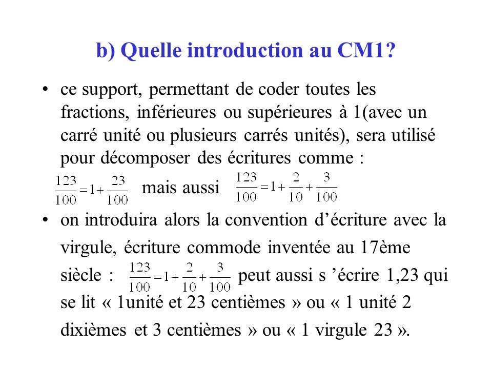ce support, permettant de coder toutes les fractions, inférieures ou supérieures à 1(avec un carré unité ou plusieurs carrés unités), sera utilisé pou