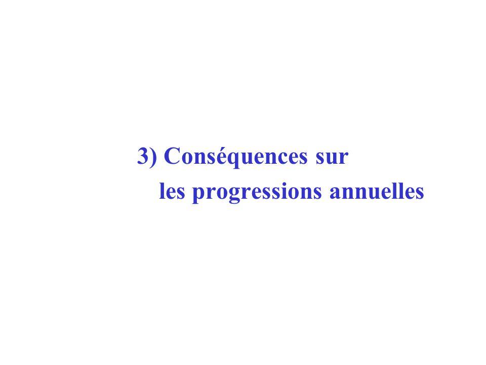 3) Conséquences sur les progressions annuelles