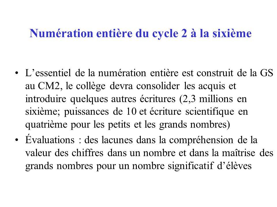 Numération entière du cycle 2 à la sixième Lessentiel de la numération entière est construit de la GS au CM2, le collège devra consolider les acquis e